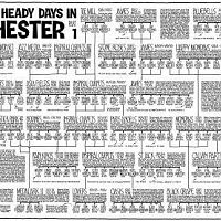1259082832 madchester 1 low res 23kb w450 h400