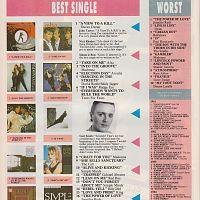 25-smash-hits-18-31-december-1985