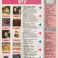 26-smash-hits-18-31-december-1985