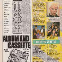 27-smash-hits-18-31-december-1985